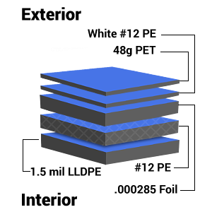 reflection-durawhite-lamination-structure