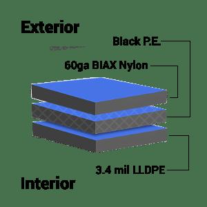 reflection-super-black-lamination-structure